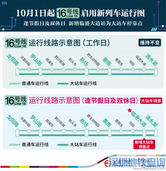 上海地铁南京东路站2018国庆十一长假每天下午实施封站 请注意