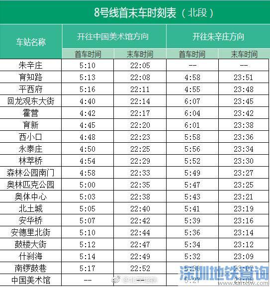 12月30日起北京地铁8号线南北段首末班车时刻表