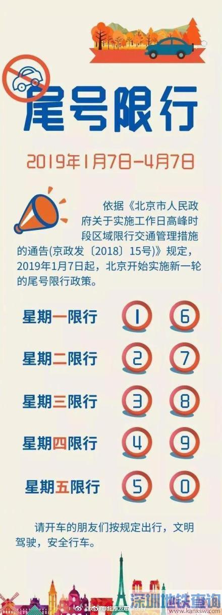 2019年1月北京限行尾号规定通知