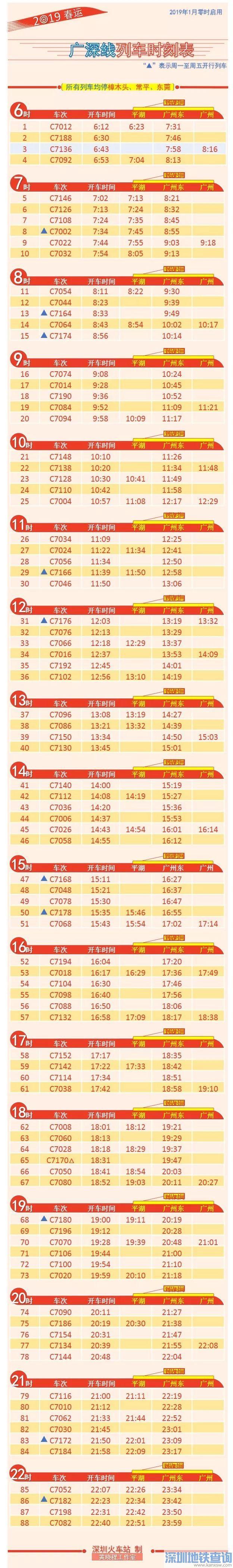 广深线深圳站2019年1月5日调图后最新城际列车时刻表