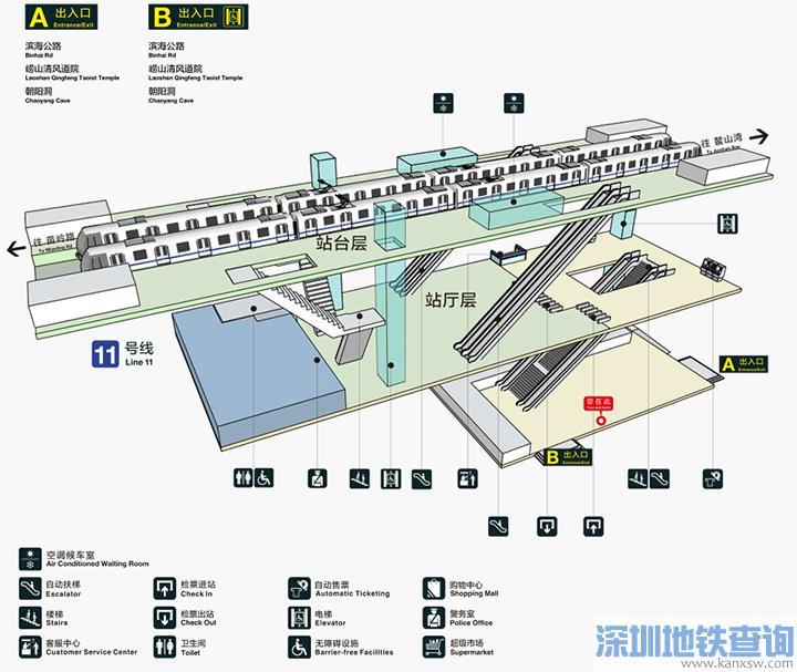 青岛地铁11号线庙石站各出入口周边建筑物信息、可换乘的公交线路一览