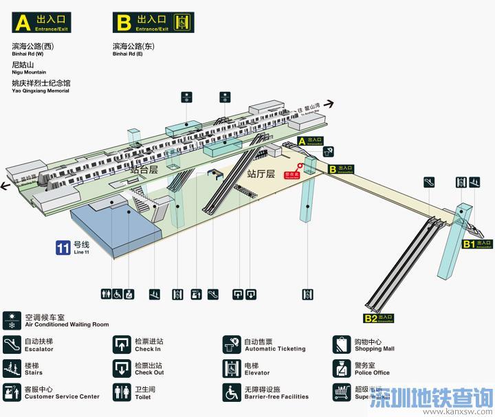 青岛地铁11号线鳌山卫站各出入口周边建筑物信息、可换乘的公交线路一览