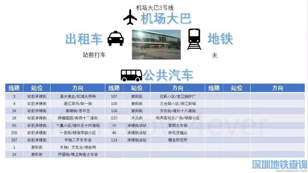 哈尔滨各交通枢纽换乘指南(火车站、汽车站、机场)