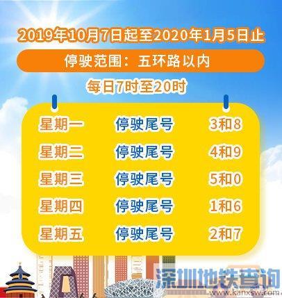 北京2019年10月8日起将实施新一轮尾号限行措施 目前限行尾号是什么