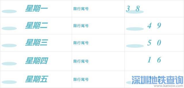 2019年10月7日—2020年1月5日北京尾号限行规定细则