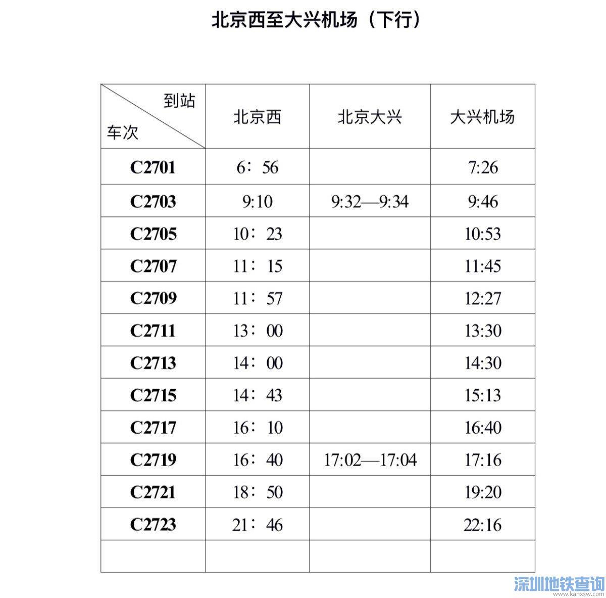 全国铁路新列车运行图10月11日起实行 京雄城际铁路时刻表12对先行开跑