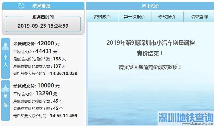 深圳2019年10月车牌摇号竞价增量指标配置数量出炉