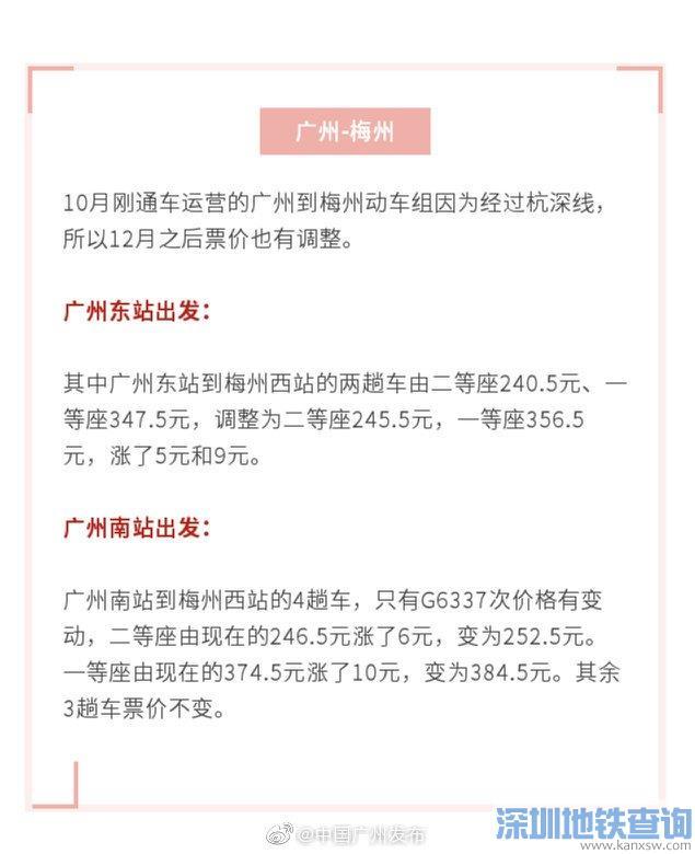 广州到梅州高铁票价要多少钱?12月1日起部分车次一等座二等座票价上调