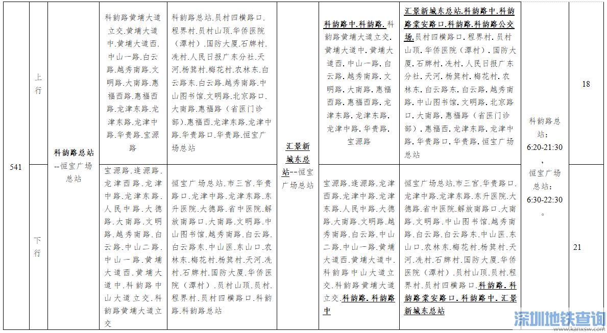 2019年11月23日起广州359路公交车路线调整安排一览