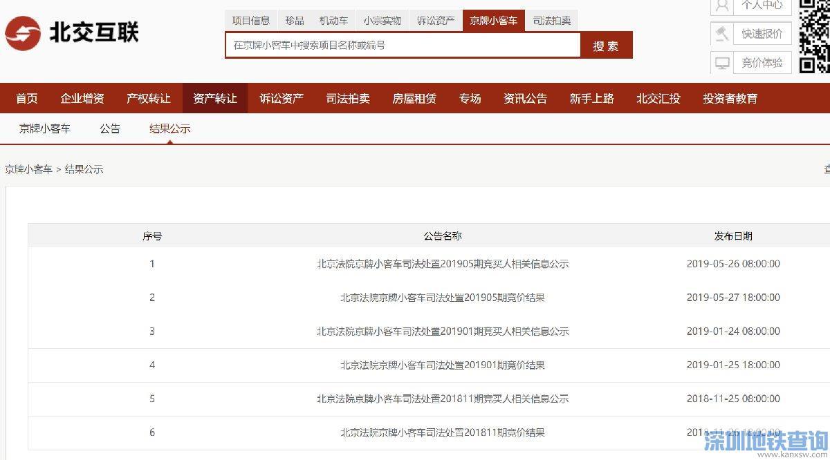 2019年第三期京牌小客车司法处置竞价结果查询入口