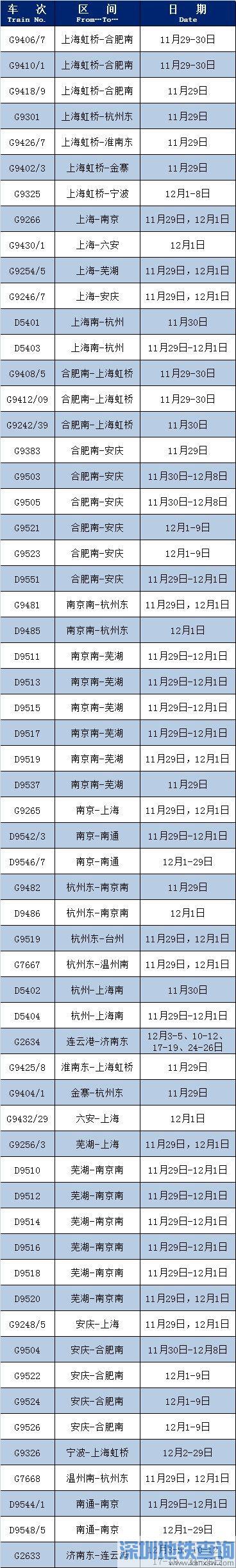 2019年11月、12月动车组增开信息一览表