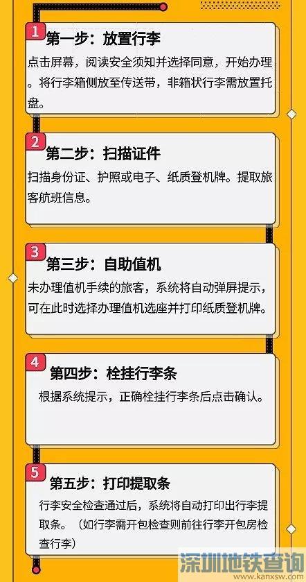 长沙黄花机场T1、T2航站楼自助值机行李托运详细教程指南