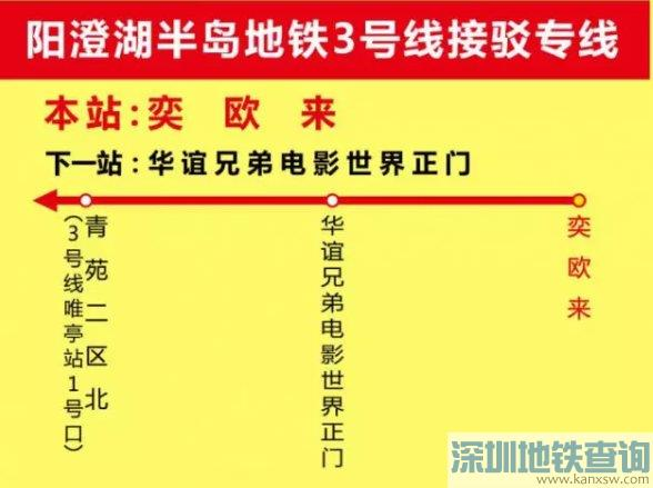 苏州地铁3号线怎么换乘去阳澄湖半岛?