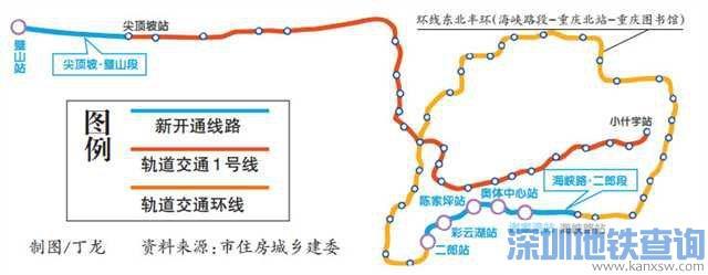 重庆环线二期(海峡路至二郎段)列车图及车站