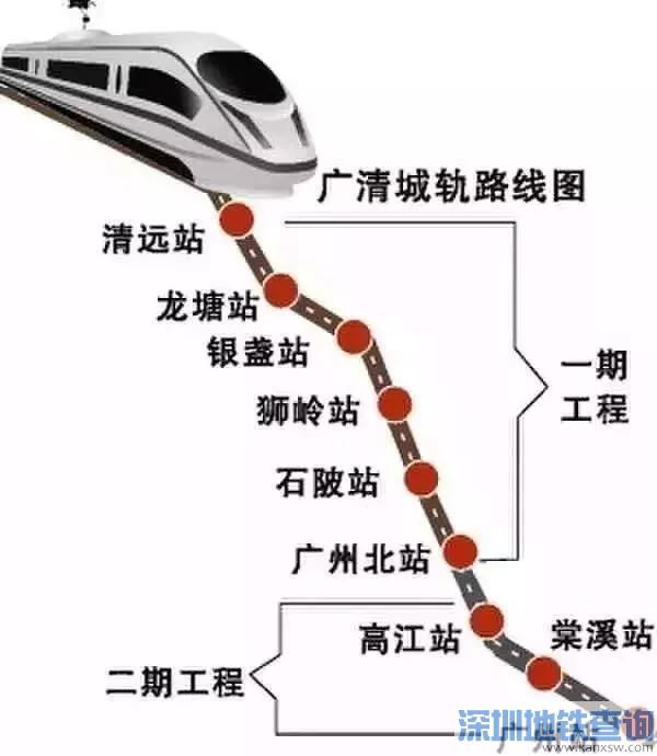 广清城轨究竟什么时候能正式开通运营?一期有望2019年6月30日通车