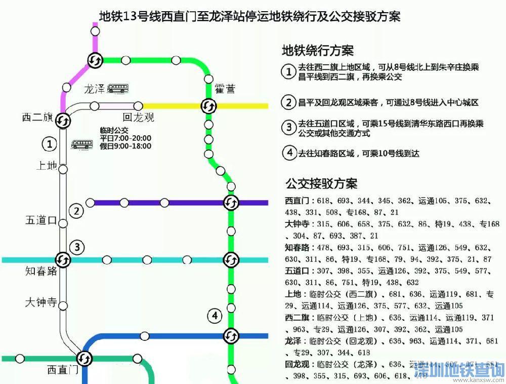 北京地铁13号线西直门至龙泽站停运地铁绕行及公交接驳方案