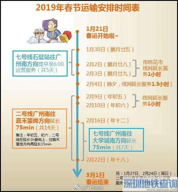 广州地铁2019年2月9日运营时间将延长1小时