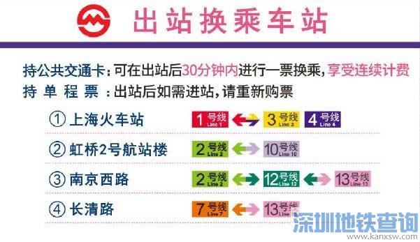 2019上海地铁换乘车站调整 这些站点需出站换乘30分钟内享受连续计费