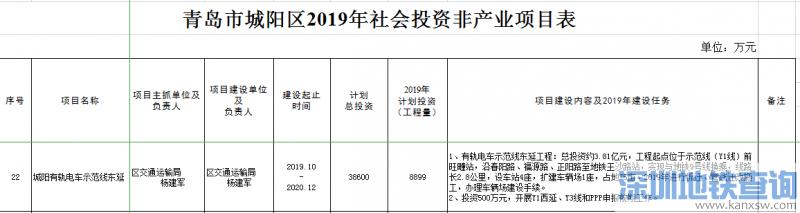 青岛城阳有轨电车示范线东延段预计今年10月开工 被列为2019年重点项目