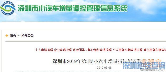 深圳2019年第3期车牌摇号竞价指标数量一览 附2月结果