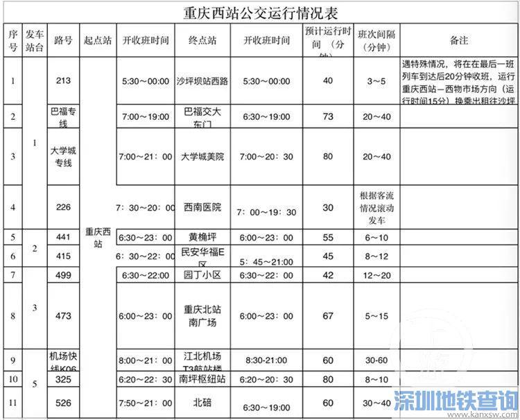 重庆西站2019最新可换乘的公交线路、首末班车运营时间、发车间隔一览