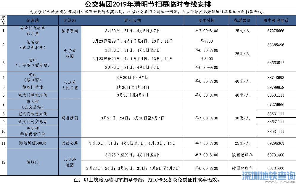 2019北京清明扫墓专线