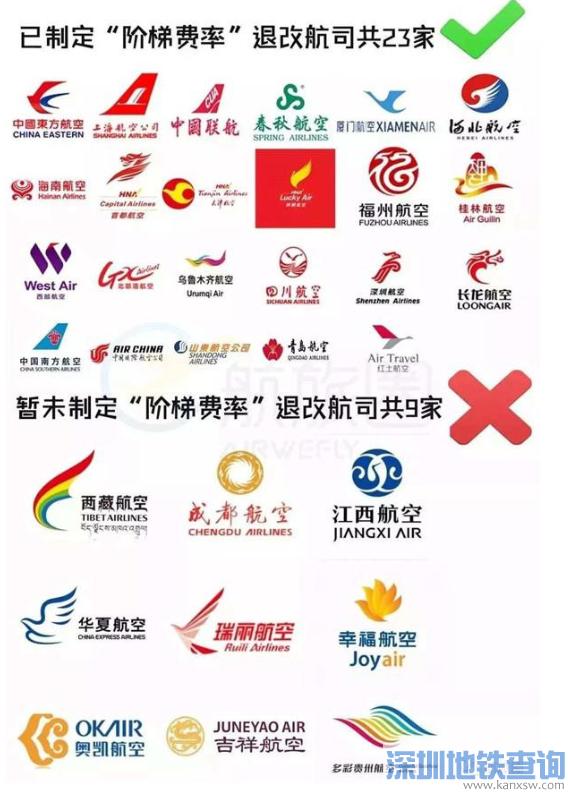 国内各大航空公司退改签手续费一览(3月31日起最新标准)