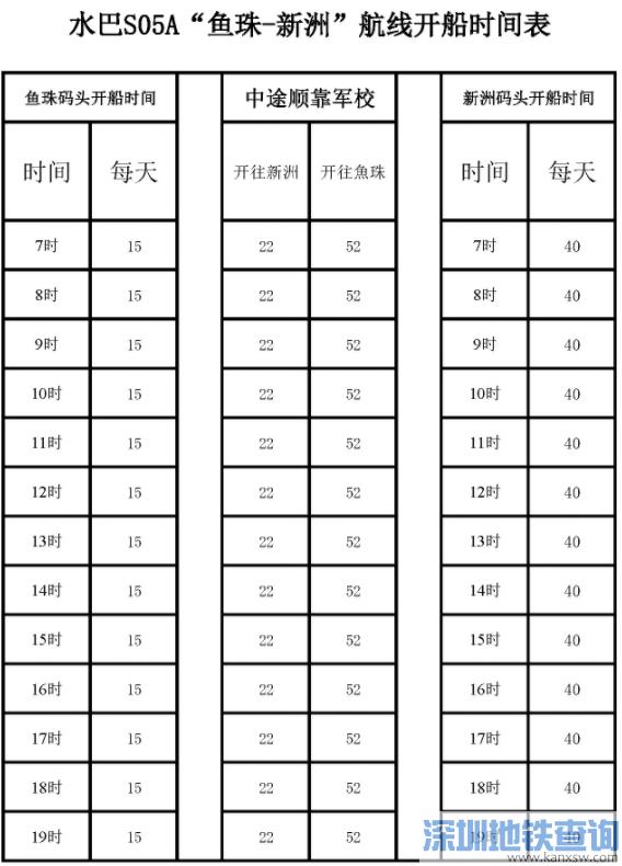2019广州水上巴士5号线攻略(时刻表+线路+运营时间)