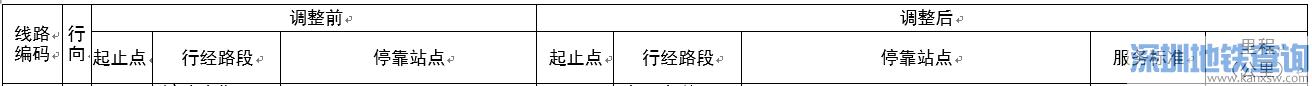 2019年4月27日起广州926路公交调整详情一览