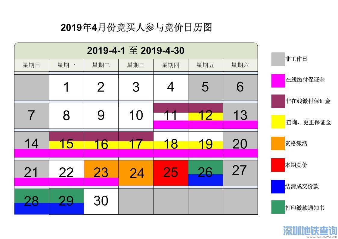 2019年4月广州车牌竞价日历图