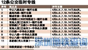 2019清明节广州12条公交专线