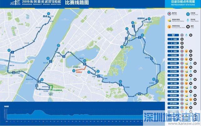2019武汉马拉松本交通管制方案出炉
