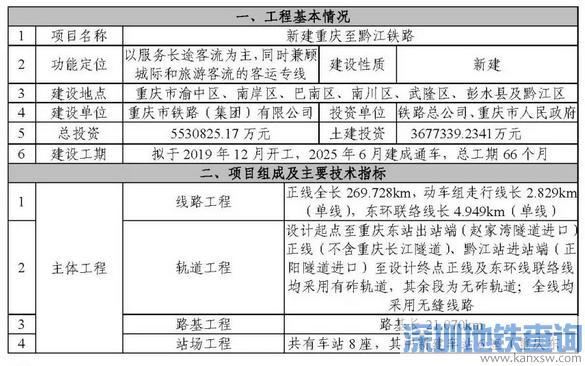重庆-黔江高铁近日2次环评公示 拟今年12月开工建设
