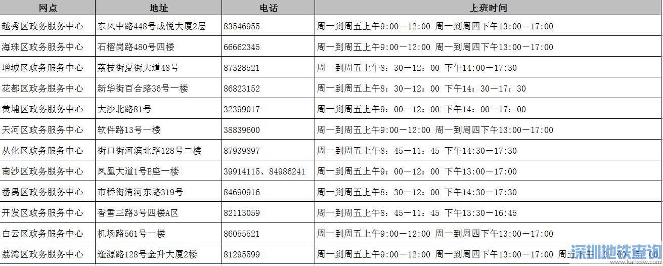 2019广州老年人乘车卡在哪里办?