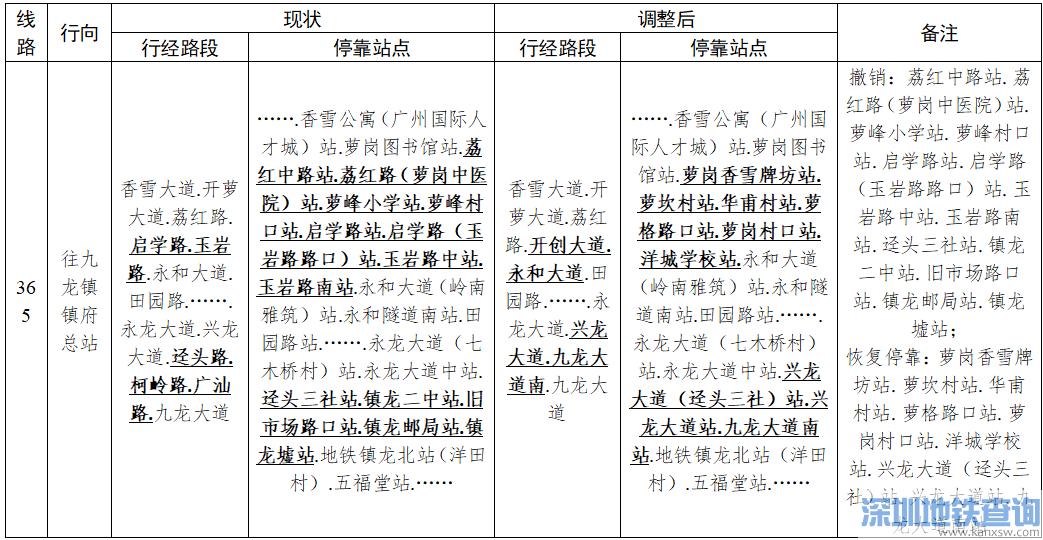 广州公交华甫村站2019年6月9日起调整安排一览