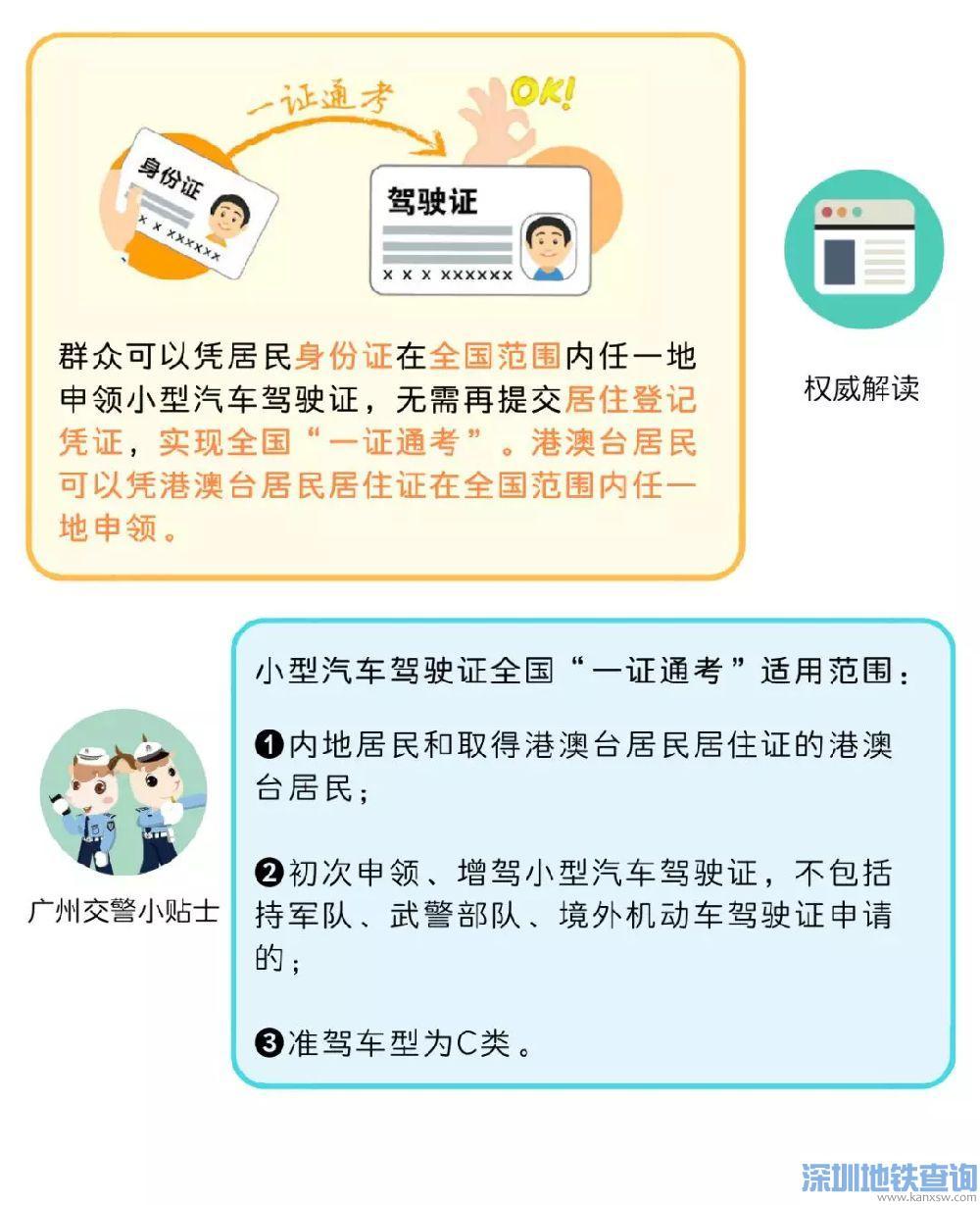 2019外地人在广州申领驾驶证需要提供居住证吗?