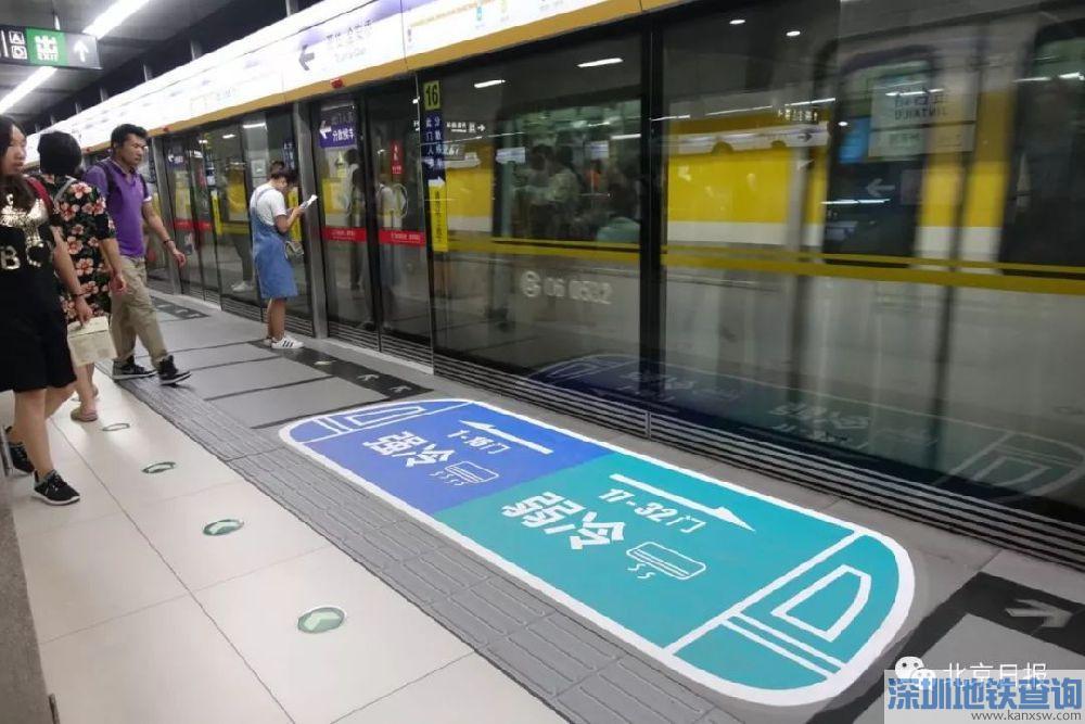 北京地铁6号线将分设强冷弱冷车厢,想冷想热随你选!