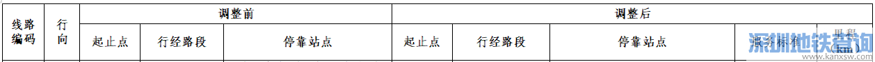 2019年7月27日起广州29路公交车路线调整一览