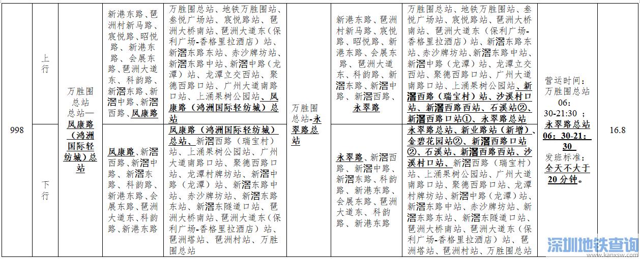 2019年7月27日起广州998路公交车线路站点调整一览