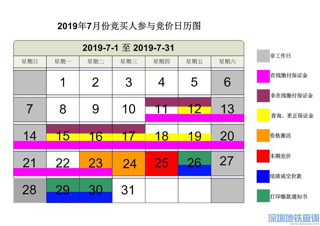 2019年7月广州市中小客车增量指标竞价公告