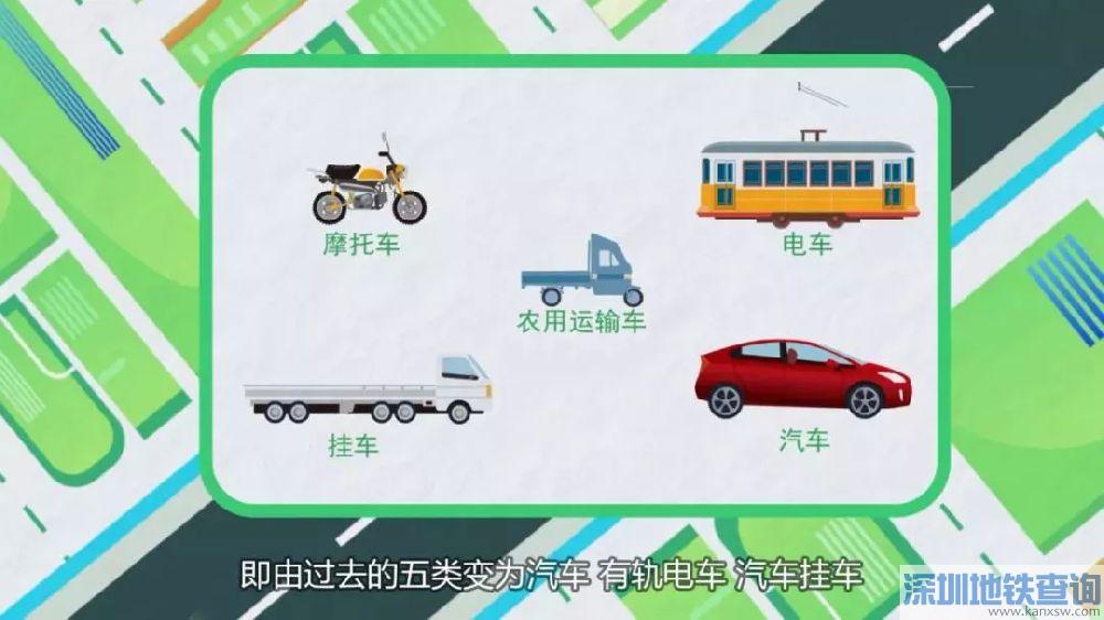 汽车购置税新政2019年7月1日起实施 有哪些新变化?