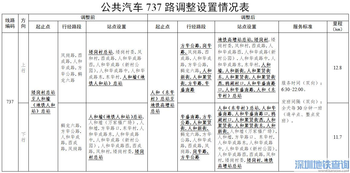 广州公交737路2019年9月22日起线路调整一览