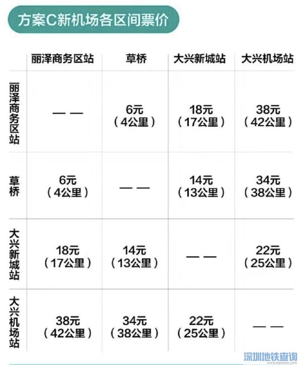 北京新机场线地铁票价多少钱如何收费?3种方案让你选