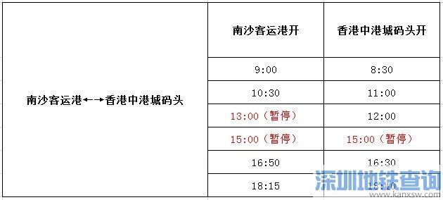 广州南沙客运港2019年8月7日航班临时调整安排一览