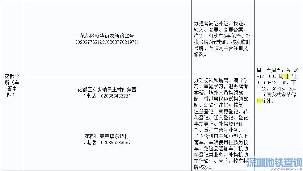 2019广州周六可以补办驾驶证吗?