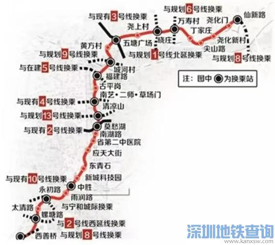 南京地铁7号线有哪些换乘站?