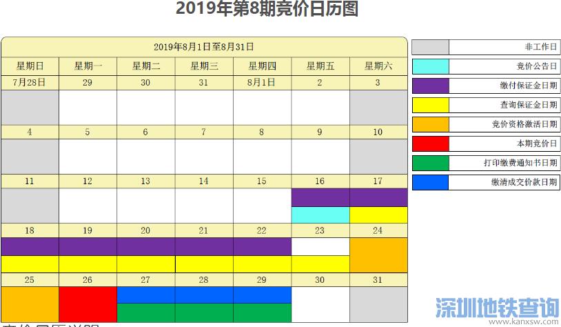 深圳2019第8期车牌竞价教程全指南(数量+时间+流程)