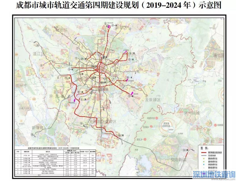 成都市地铁第四期规划有哪些线路
