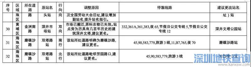 2019广州公交56个站点近日或将改名 市民可反馈意见(附改名表)
