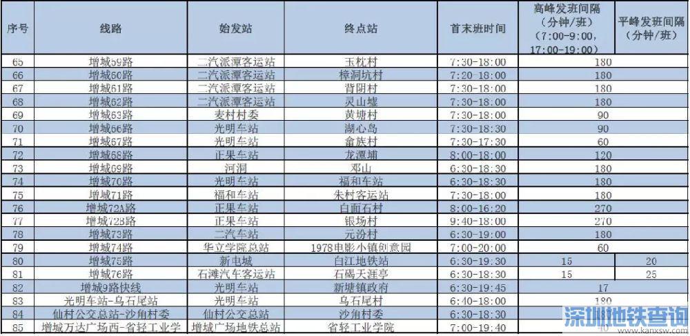 2019年9月1日起广州增城区85条公交线路营运时间调整一览